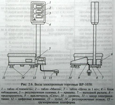 электронных весов с