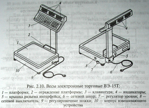 Весы электронные торговые ВЭ-15Т