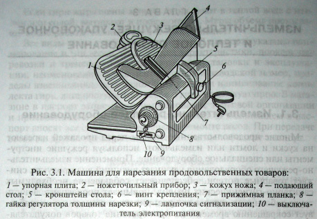 Измельчительно-режущее оборудование