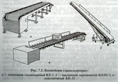 Тележка ТГВ-500М